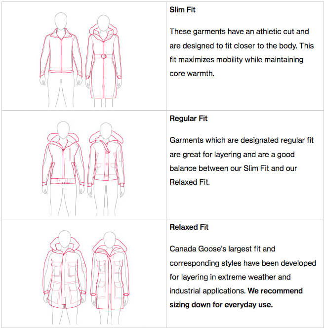 Canada Goose Size Guide
